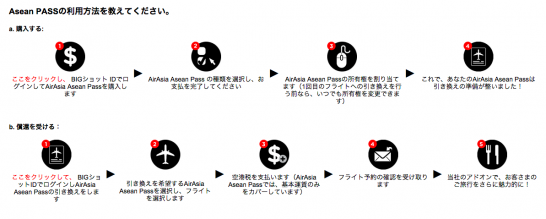 AseanPass購入方法