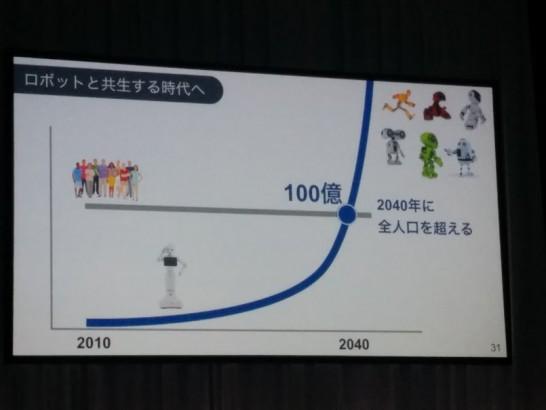 robot population