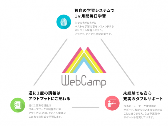 whats_webcamp